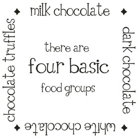 Wall Word Designs There are four basic Food 1026